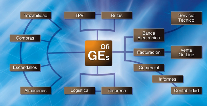 GEs-software-gestion-comercial